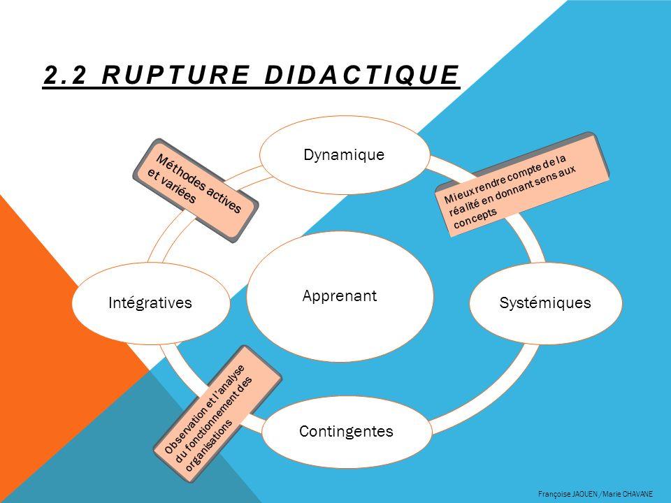 Apprenant Dynamique Systémiques Contingentes Intégratives 2.2 RUPTURE DIDACTIQUE Méthodes actives et variées Mieux rendre compte de la réalité en donn