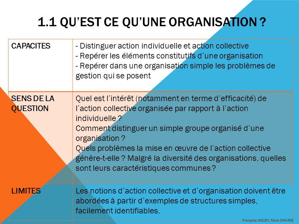 1.1 QUEST CE QUUNE ORGANISATION ? Françoise JAOUEN /Marie CHAVANE CAPACITES- Distinguer action individuelle et action collective - Repérer les élément