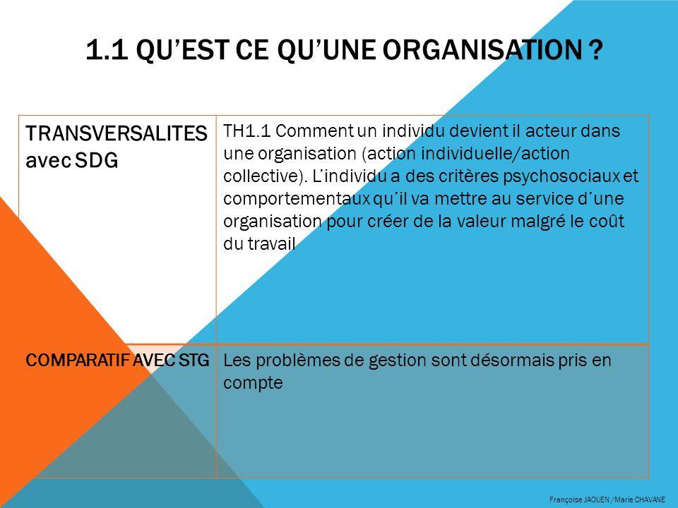 1.1 QUEST CE QUUNE ORGANISATION ? Françoise JAOUEN /Marie CHAVANE TRANSVERSALITES avec SDG TH1.1 Comment un individu devient il acteur dans une organi