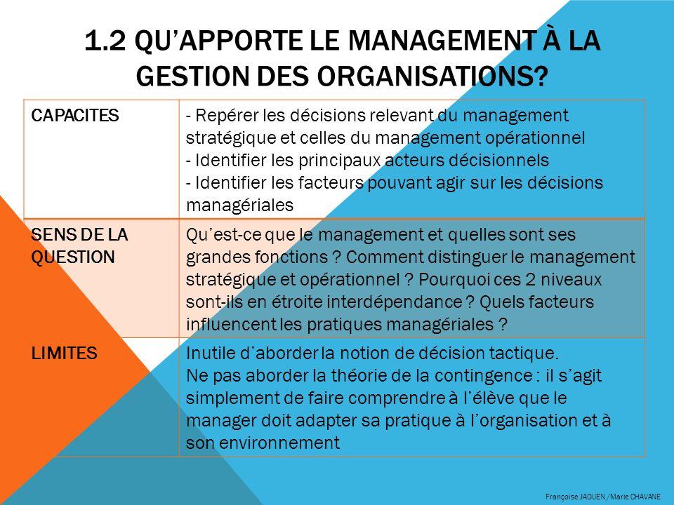 1.2 QUAPPORTE LE MANAGEMENT À LA GESTION DES ORGANISATIONS? Françoise JAOUEN /Marie CHAVANE CAPACITES- Repérer les décisions relevant du management st