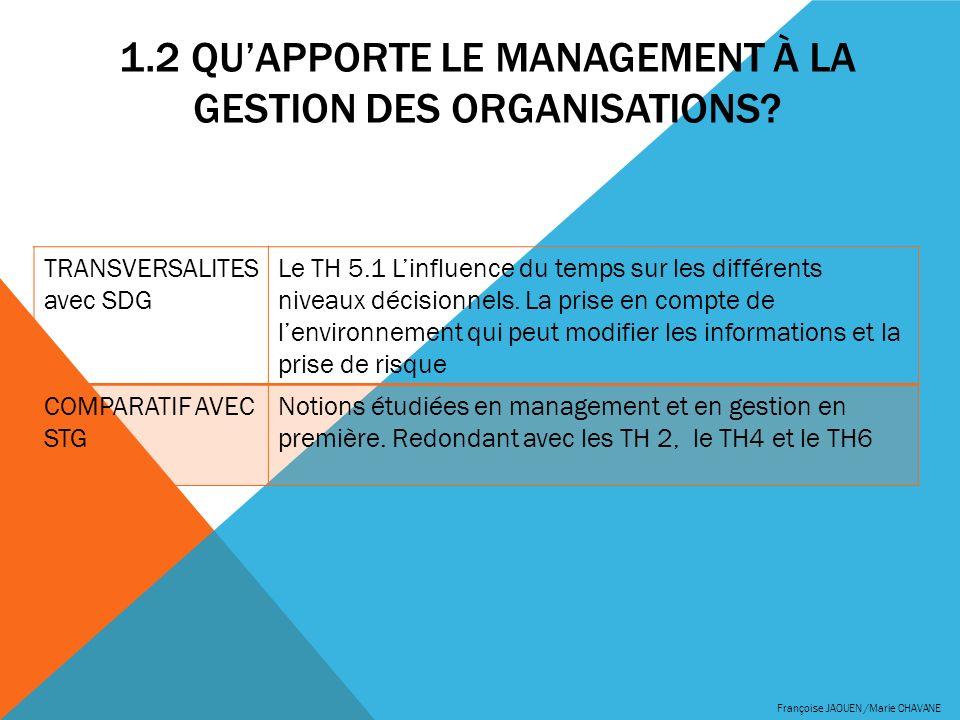1.2 QUAPPORTE LE MANAGEMENT À LA GESTION DES ORGANISATIONS? Françoise JAOUEN /Marie CHAVANE TRANSVERSALITES avec SDG Le TH 5.1 Linfluence du temps sur
