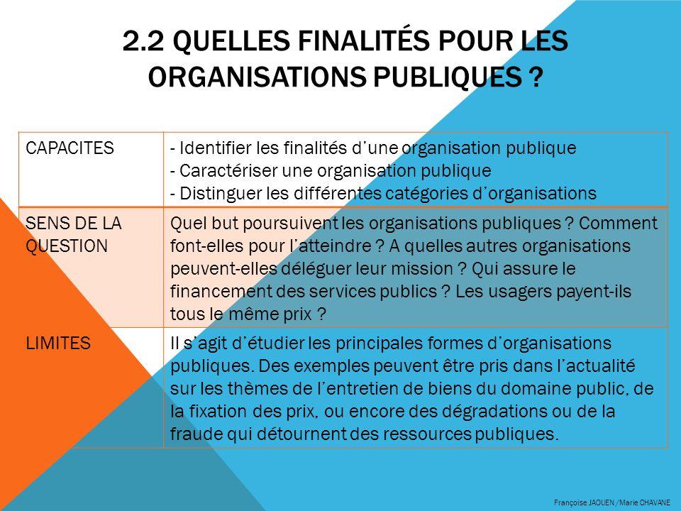 2.2 QUELLES FINALITÉS POUR LES ORGANISATIONS PUBLIQUES ? Françoise JAOUEN /Marie CHAVANE CAPACITES- Identifier les finalités dune organisation publiqu