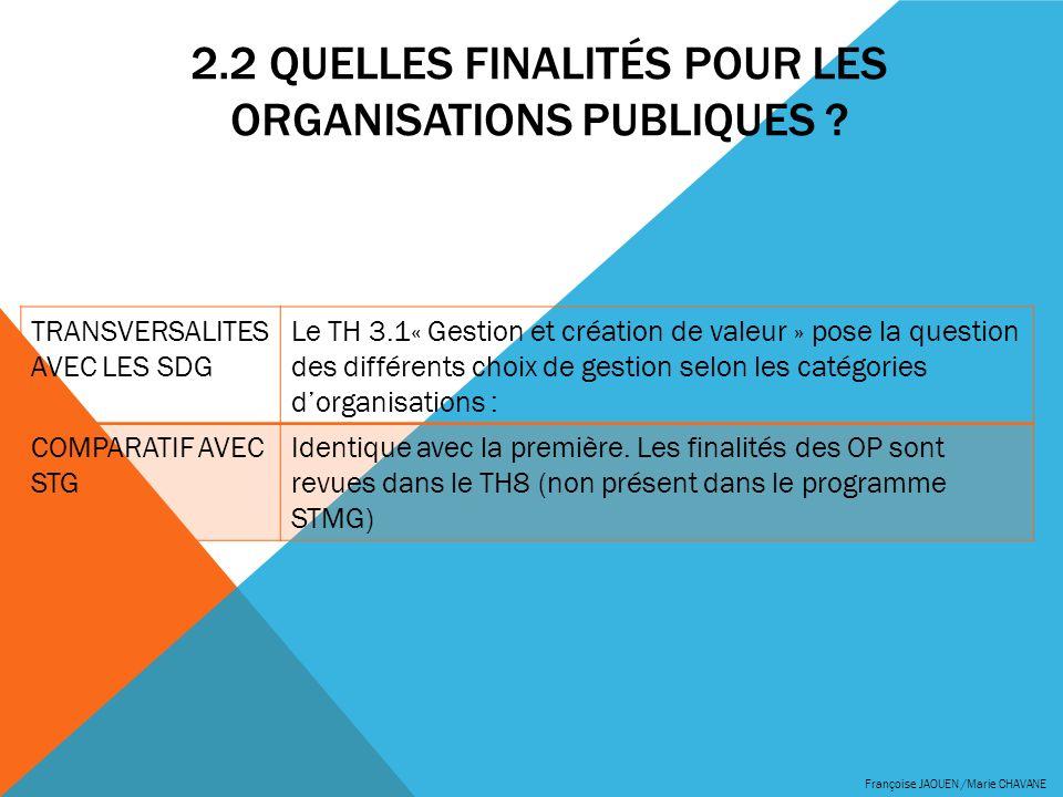 2.2 QUELLES FINALITÉS POUR LES ORGANISATIONS PUBLIQUES ? Françoise JAOUEN /Marie CHAVANE TRANSVERSALITES AVEC LES SDG Le TH 3.1« Gestion et création d