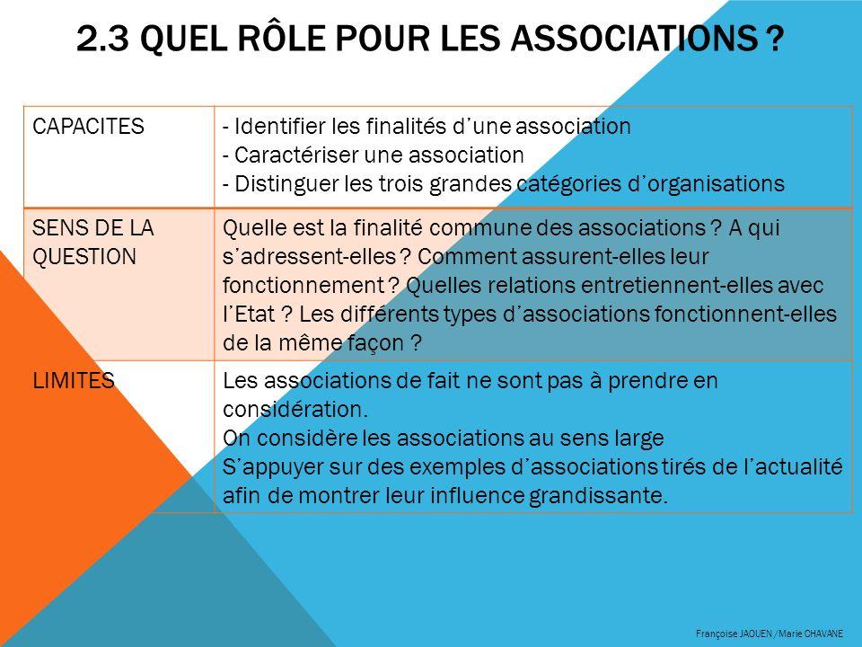 2.3 QUEL RÔLE POUR LES ASSOCIATIONS ? Françoise JAOUEN /Marie CHAVANE CAPACITES- Identifier les finalités dune association - Caractériser une associat