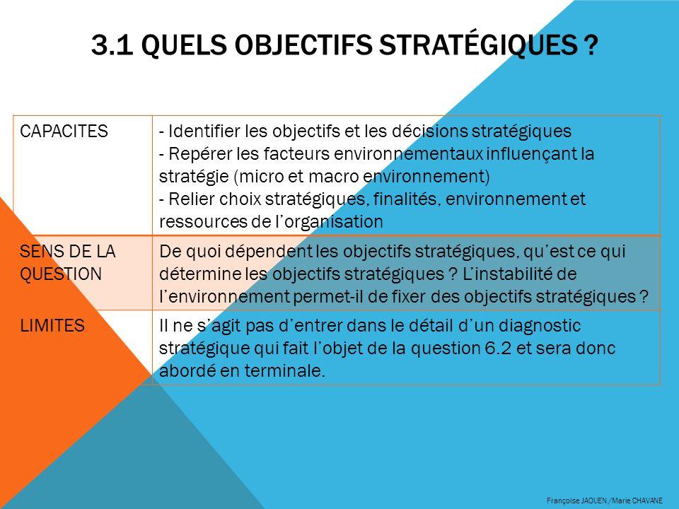 3.1 QUELS OBJECTIFS STRATÉGIQUES ? Françoise JAOUEN /Marie CHAVANE CAPACITES- Identifier les objectifs et les décisions stratégiques - Repérer les fac