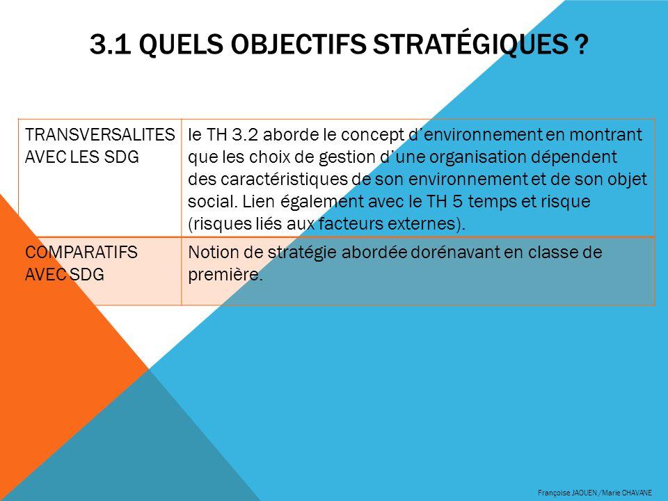 3.1 QUELS OBJECTIFS STRATÉGIQUES ? Françoise JAOUEN /Marie CHAVANE TRANSVERSALITES AVEC LES SDG le TH 3.2 aborde le concept denvironnement en montrant