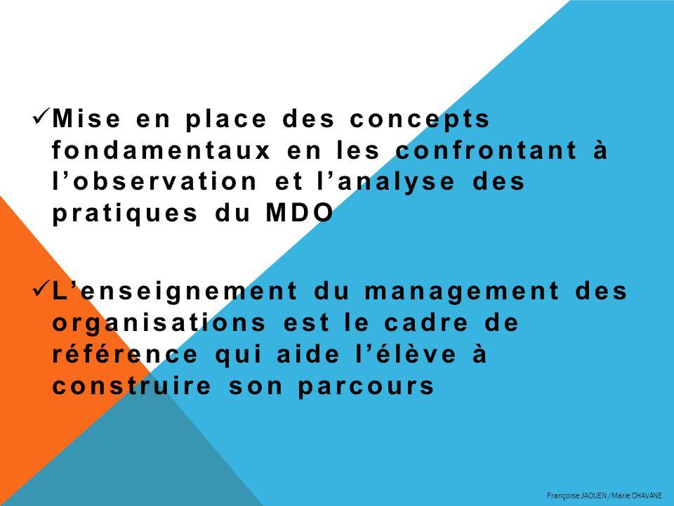 Mise en place des concepts fondamentaux en les confrontant à lobservation et lanalyse des pratiques du MDO Lenseignement du management des organisatio