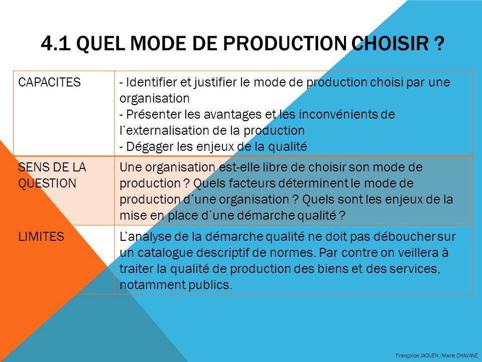 4.1 QUEL MODE DE PRODUCTION CHOISIR ? Françoise JAOUEN /Marie CHAVANE CAPACITES- Identifier et justifier le mode de production choisi par une organisa