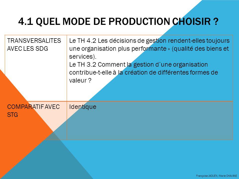 4.1 QUEL MODE DE PRODUCTION CHOISIR ? Françoise JAOUEN /Marie CHAVANE TRANSVERSALITES AVEC LES SDG Le TH 4.2 Les décisions de gestion rendent-elles to