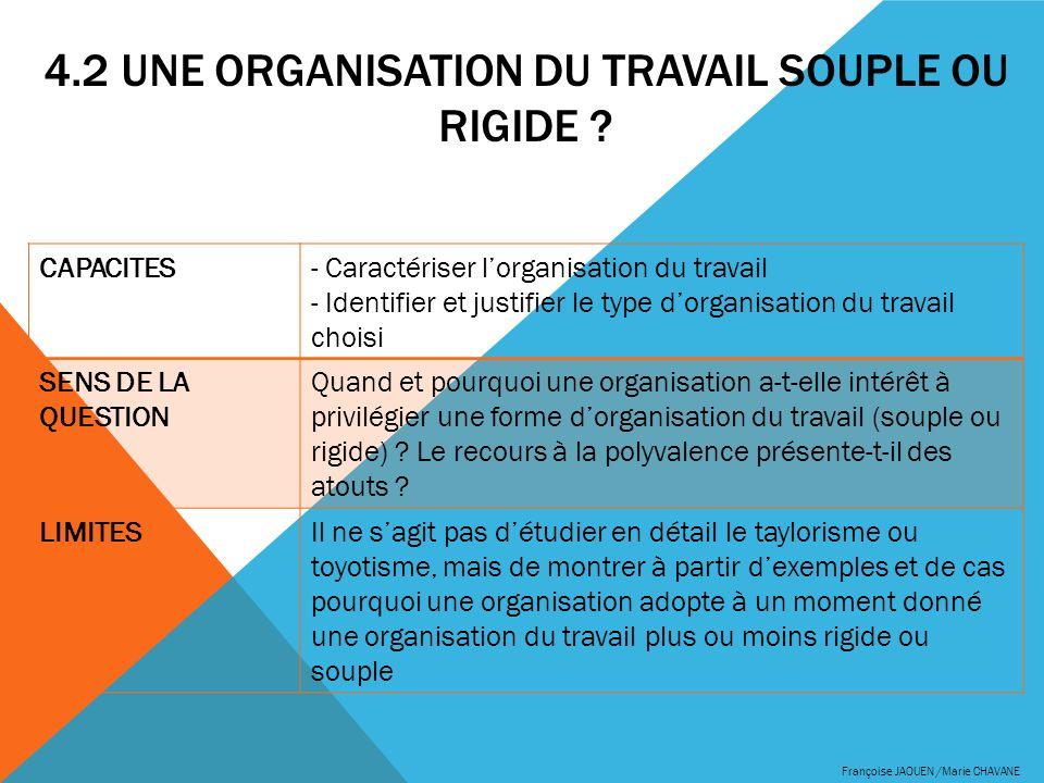 4.2 UNE ORGANISATION DU TRAVAIL SOUPLE OU RIGIDE ? Françoise JAOUEN /Marie CHAVANE CAPACITES- Caractériser lorganisation du travail - Identifier et ju