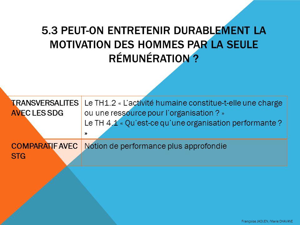 5.3 PEUT-ON ENTRETENIR DURABLEMENT LA MOTIVATION DES HOMMES PAR LA SEULE RÉMUNÉRATION ? Françoise JAOUEN /Marie CHAVANE TRANSVERSALITES AVEC LES SDG L