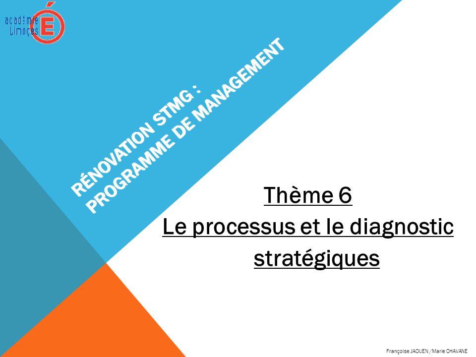 RÉNOVATION STMG : PROGRAMME DE MANAGEMENT Thème 6 Le processus et le diagnostic stratégiques Françoise JAOUEN /Marie CHAVANE RÉNOVATION STMG : PROGRAM