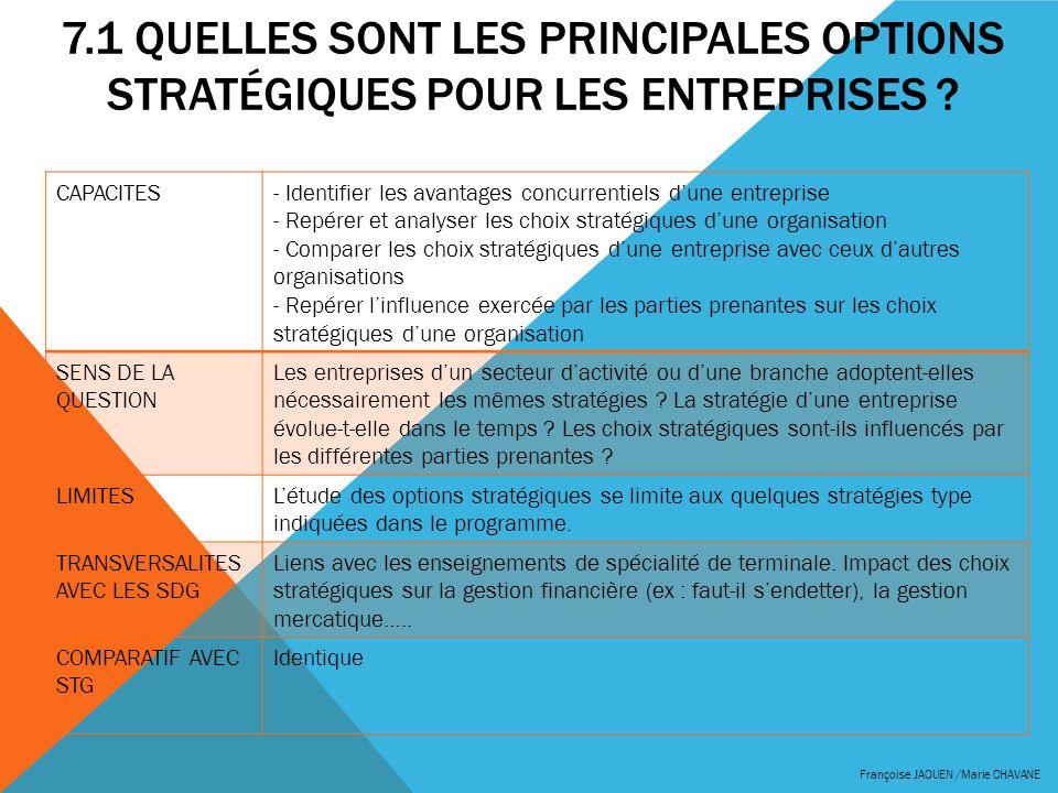7.1 QUELLES SONT LES PRINCIPALES OPTIONS STRATÉGIQUES POUR LES ENTREPRISES ? Françoise JAOUEN /Marie CHAVANE CAPACITES- Identifier les avantages concu