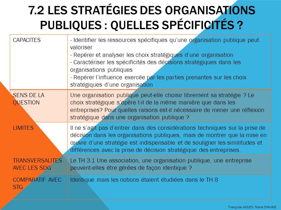 7.2 LES STRATÉGIES DES ORGANISATIONS PUBLIQUES : QUELLES SPÉCIFICITÉS ? Françoise JAOUEN /Marie CHAVANE CAPACITES- Identifier les ressources spécifiqu