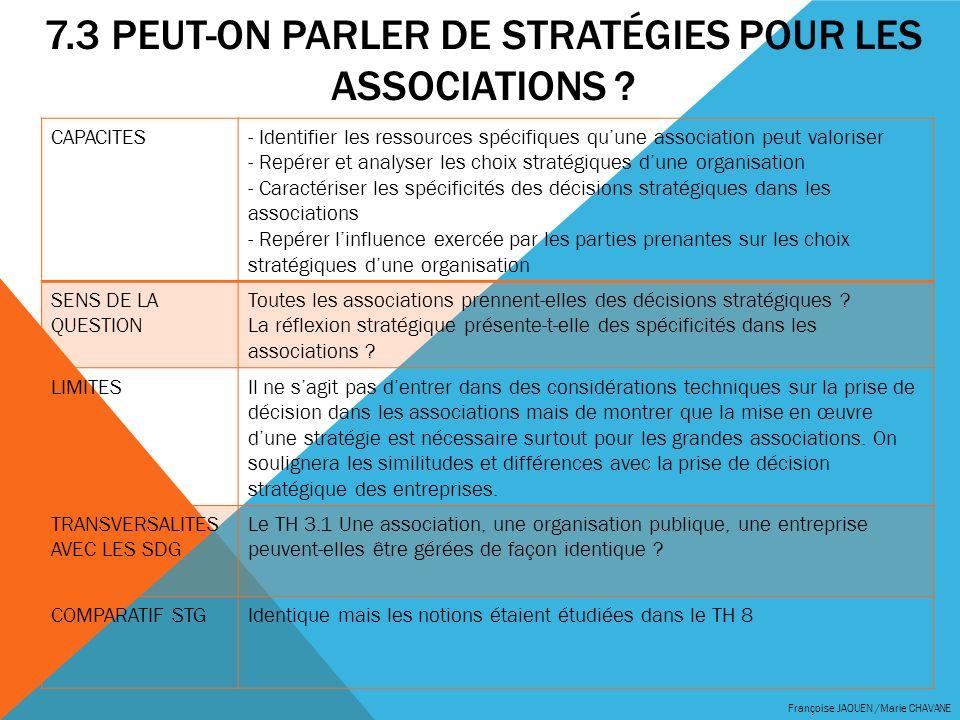 7.3 PEUT-ON PARLER DE STRATÉGIES POUR LES ASSOCIATIONS ? Françoise JAOUEN /Marie CHAVANE CAPACITES- Identifier les ressources spécifiques quune associ