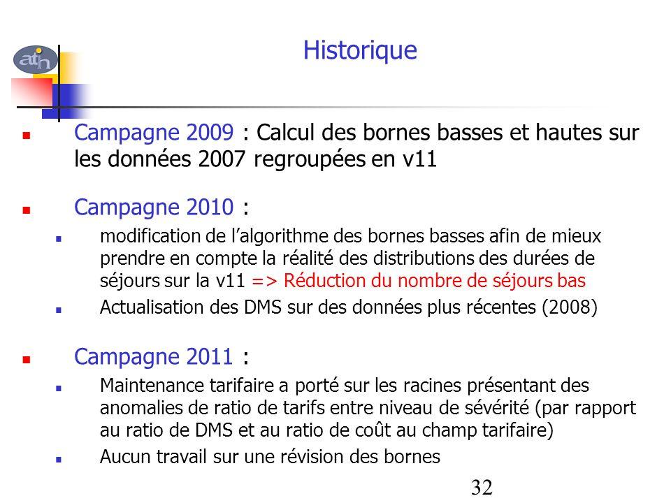 Campagne 2009 : Calcul des bornes basses et hautes sur les données 2007 regroupées en v11 Campagne 2010 : modification de lalgorithme des bornes basse
