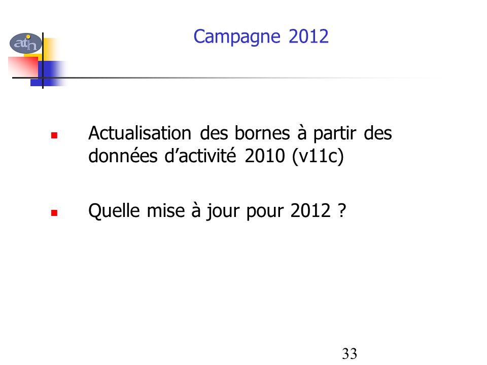 Actualisation des bornes à partir des données dactivité 2010 (v11c) Quelle mise à jour pour 2012 ? Campagne 2012 33