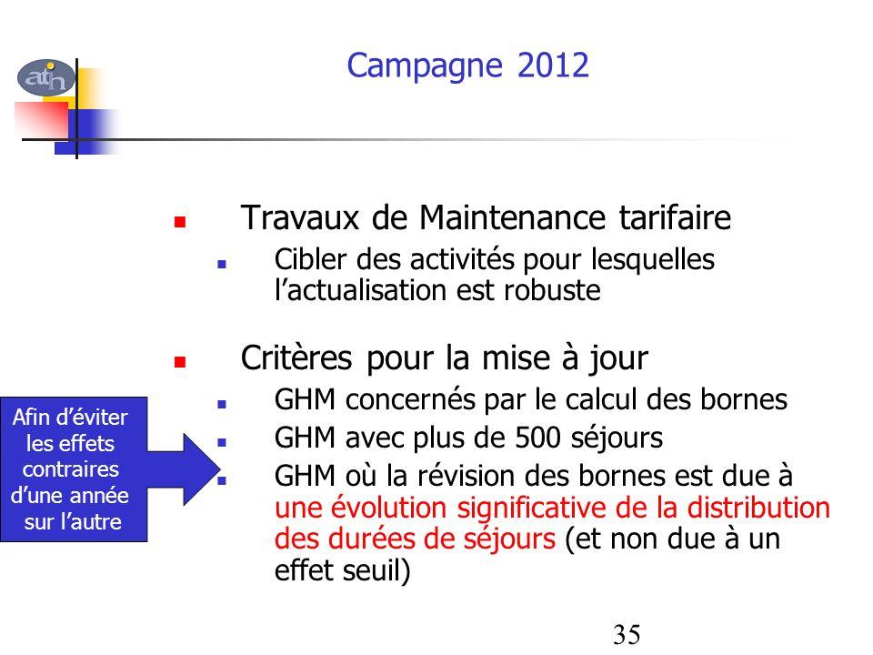 Travaux de Maintenance tarifaire Cibler des activités pour lesquelles lactualisation est robuste Critères pour la mise à jour GHM concernés par le cal