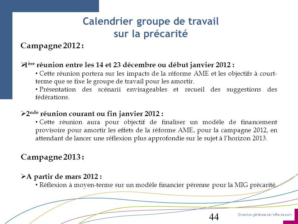 Direction générale de loffre de soin Calendrier groupe de travail sur la précarité Campagne 2012 : 1 ère réunion entre les 14 et 23 décembre ou début