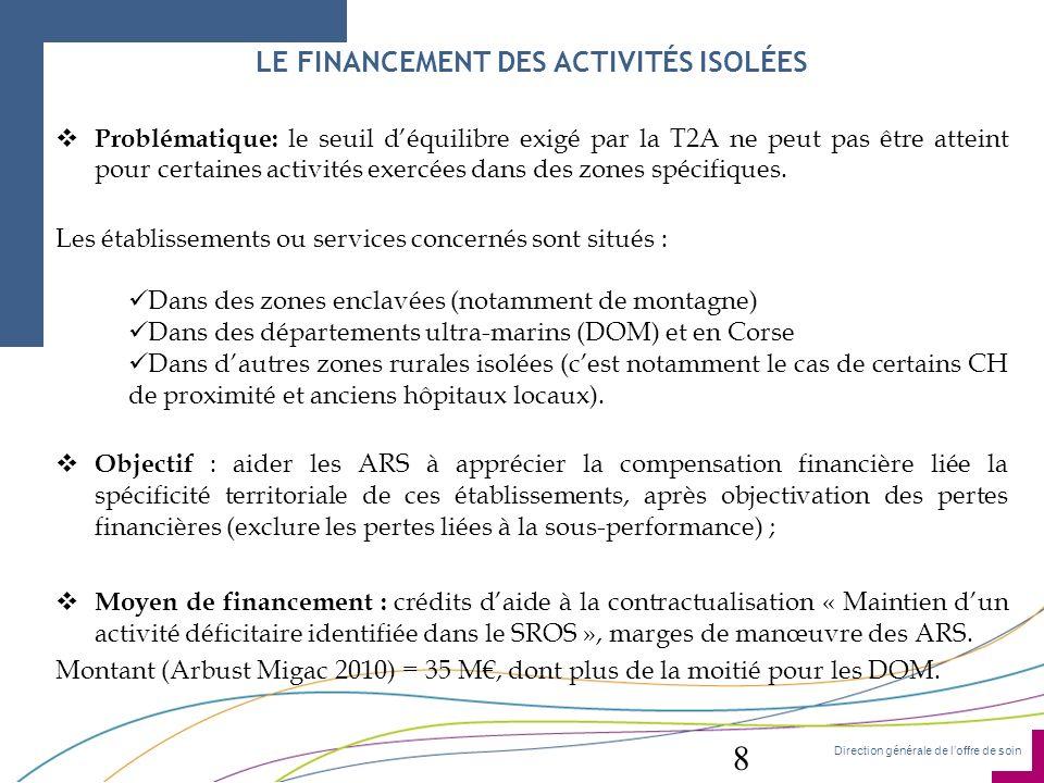 Direction générale de loffre de soin LE FINANCEMENT DES ACTIVITÉS ISOLÉES Problématique: le seuil déquilibre exigé par la T2A ne peut pas être atteint