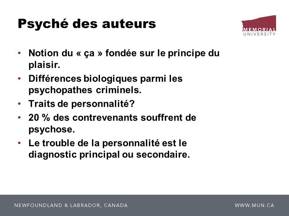 Psyché des auteurs Notion du « ça » fondée sur le principe du plaisir. Différences biologiques parmi les psychopathes criminels. Traits de personnalit