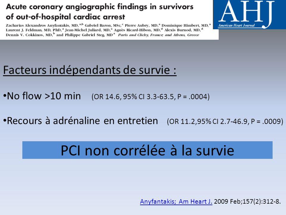 PCI non corrélée à la survie Anyfantakis; Am Heart J.Anyfantakis; Am Heart J. 2009 Feb;157(2):312-8. Facteurs indépendants de survie : No flow >10 min