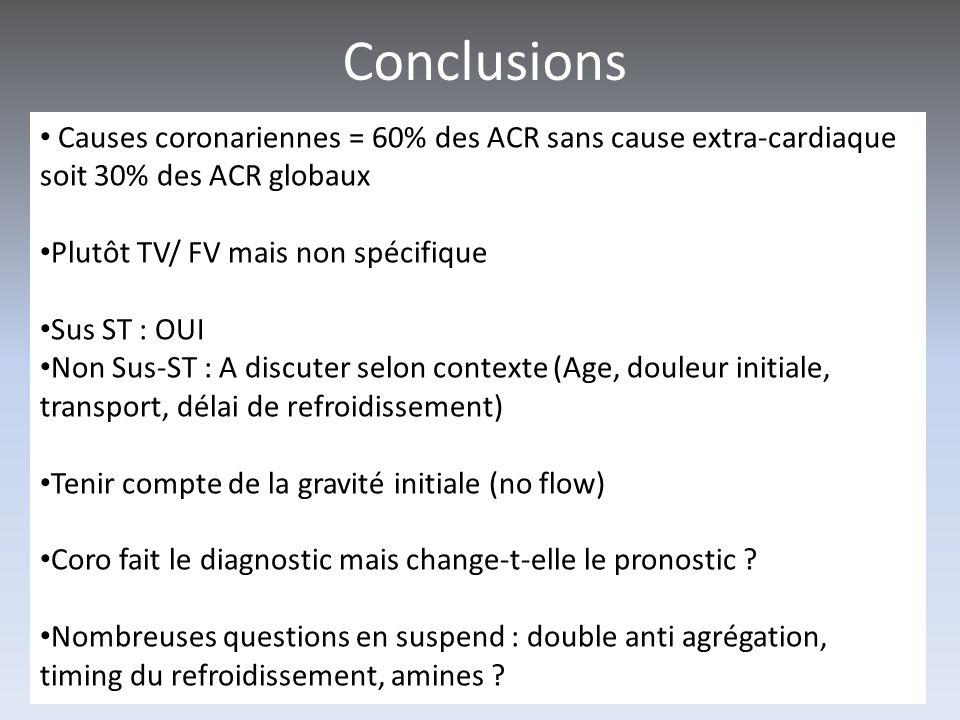 Conclusions Causes coronariennes = 60% des ACR sans cause extra-cardiaque soit 30% des ACR globaux Plutôt TV/ FV mais non spécifique Sus ST : OUI Non