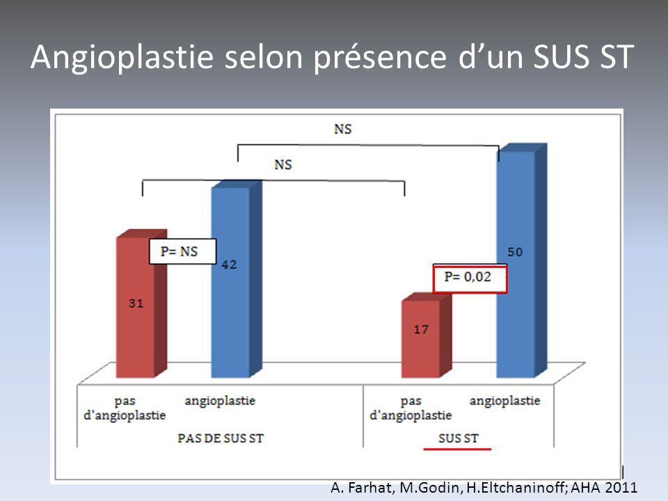 Angioplastie selon présence dun SUS ST A. Farhat, M.Godin, H.Eltchaninoff; AHA 2011