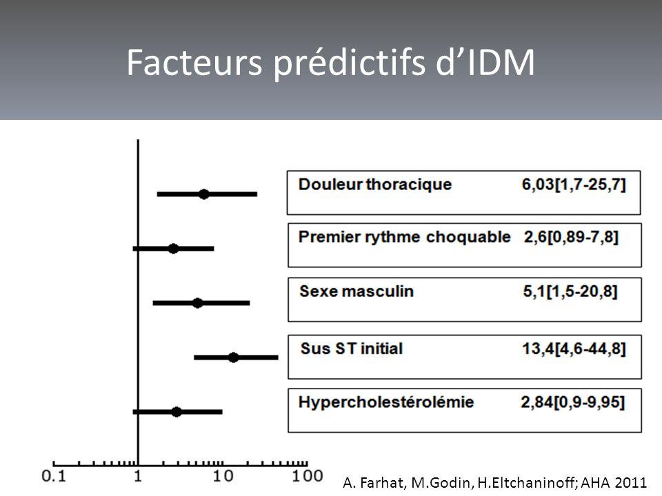 Facteurs prédictifs dIDM A. Farhat, M.Godin, H.Eltchaninoff; AHA 2011