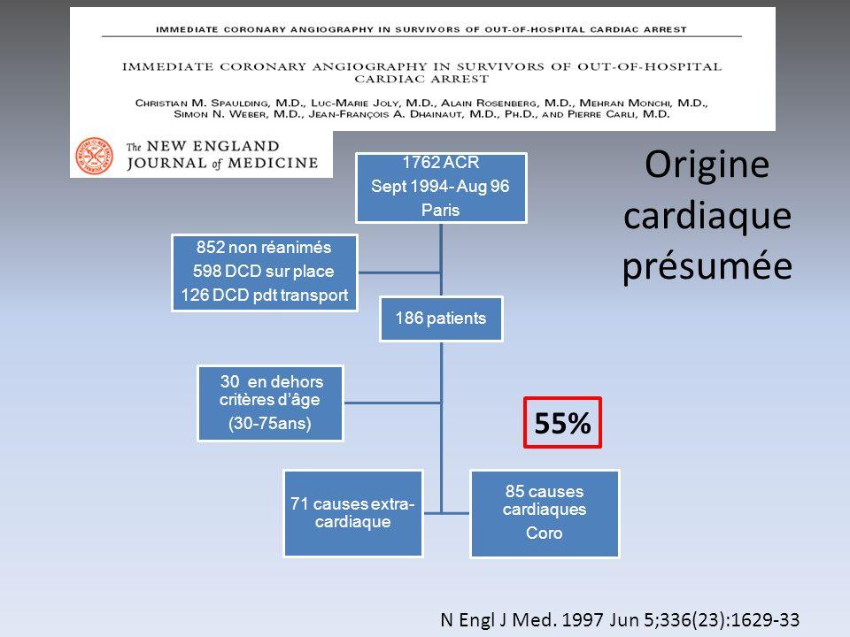 Quelle population ? 1762 ACR Sept 1994- Aug 96 Paris 186 patients 71 causes extra- cardiaque 85 causes cardiaques Coro 30 en dehors critères dâge (30-