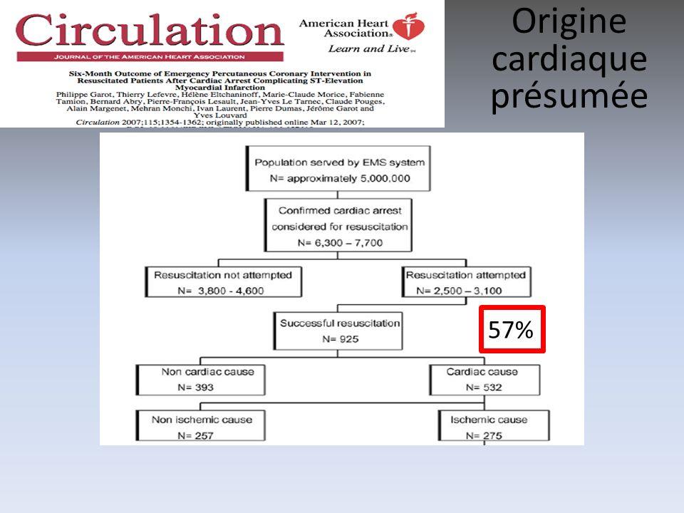 57% Origine cardiaque présumée