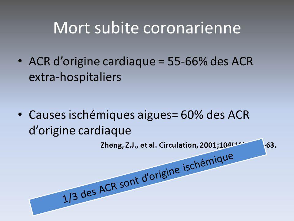Mort subite coronarienne ACR dorigine cardiaque = 55-66% des ACR extra-hospitaliers Causes ischémiques aigues= 60% des ACR dorigine cardiaque Zheng, Z