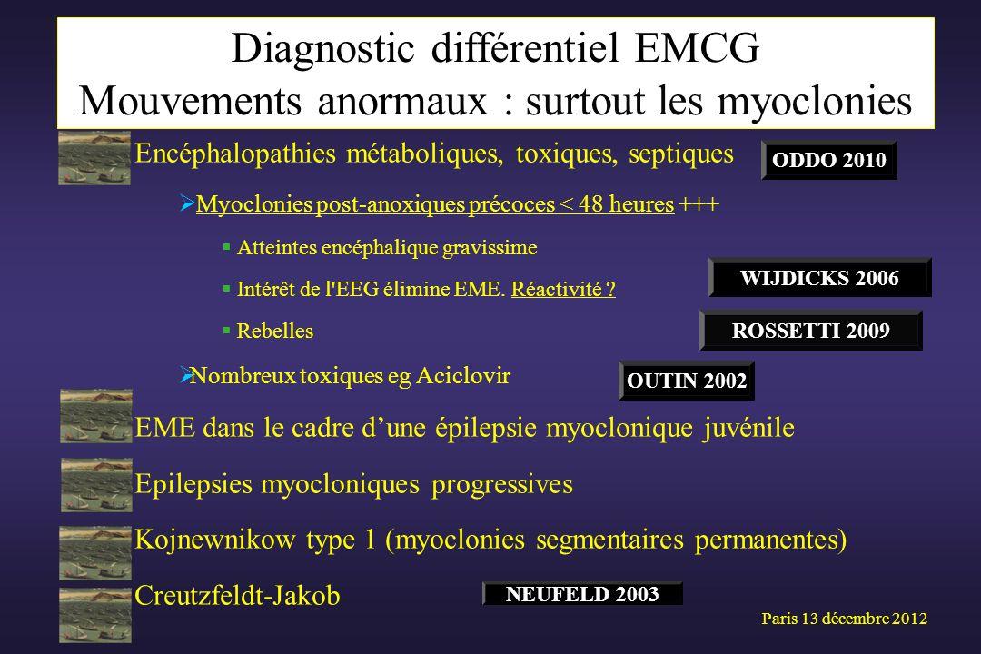 Encéphalopathies métaboliques, toxiques, septiques Myoclonies post-anoxiques précoces < 48 heures +++ Atteintes encéphalique gravissime Intérêt de l'E
