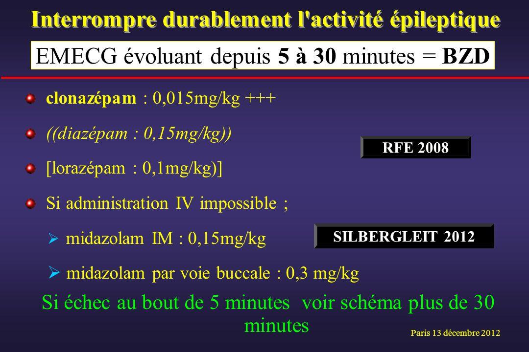 clonazépam : 0,015mg/kg +++ ((diazépam : 0,15mg/kg)) [lorazépam : 0,1mg/kg)] Si administration IV impossible ; midazolam IM : 0,15mg/kg midazolam par