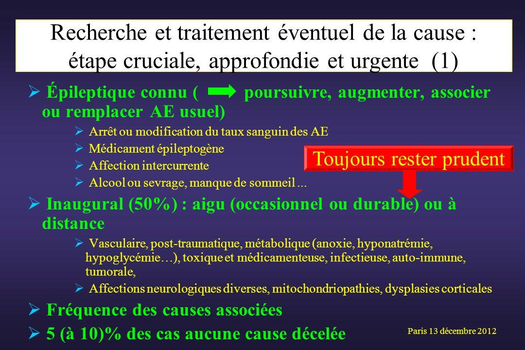 Épileptique connu ( poursuivre, augmenter, associer ou remplacer AE usuel) Arrêt ou modification du taux sanguin des AE Médicament épileptogène Affect