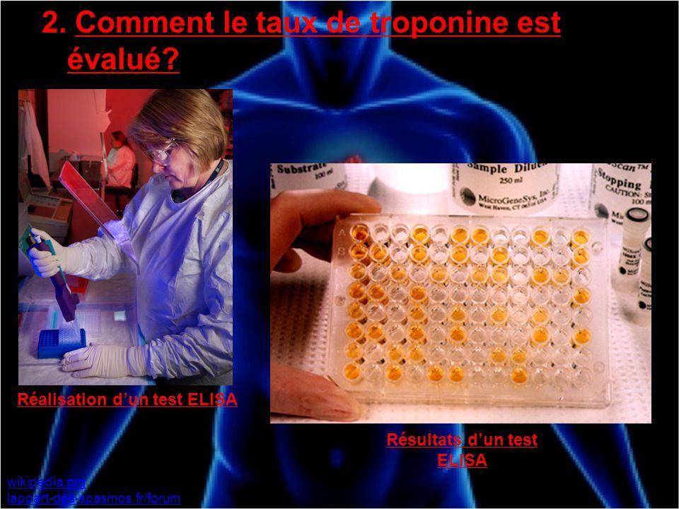 2. Comment le taux de troponine est évalué? wikipedia.org lappart-des-spasmos.fr/forum Réalisation dun test ELISA Résultats dun test ELISA