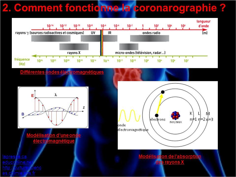 2. Comment fonctionne la coronarographie ? lapresse.ca educonline.net http://culturescienc es.chimie.ens.fr Différentes ondes électromagnétiques Modél
