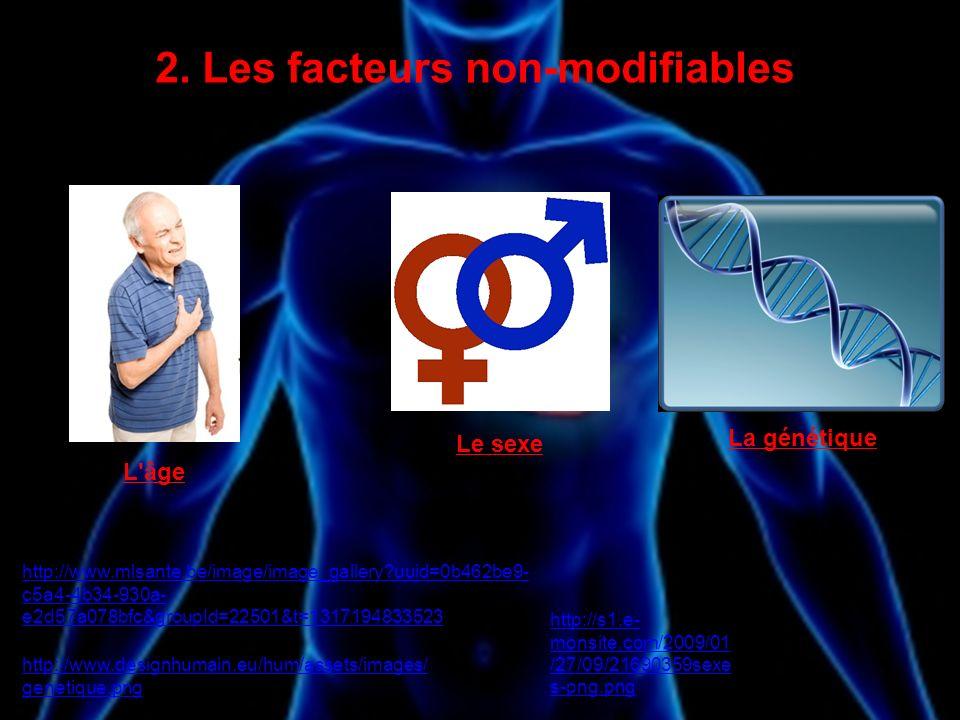 2. Les facteurs non-modifiables http://www.mlsante.be/image/image_gallery?uuid=0b462be9- c5a4-4b34-930a- e2d57a078bfc&groupId=22501&t=1317194833523 ht