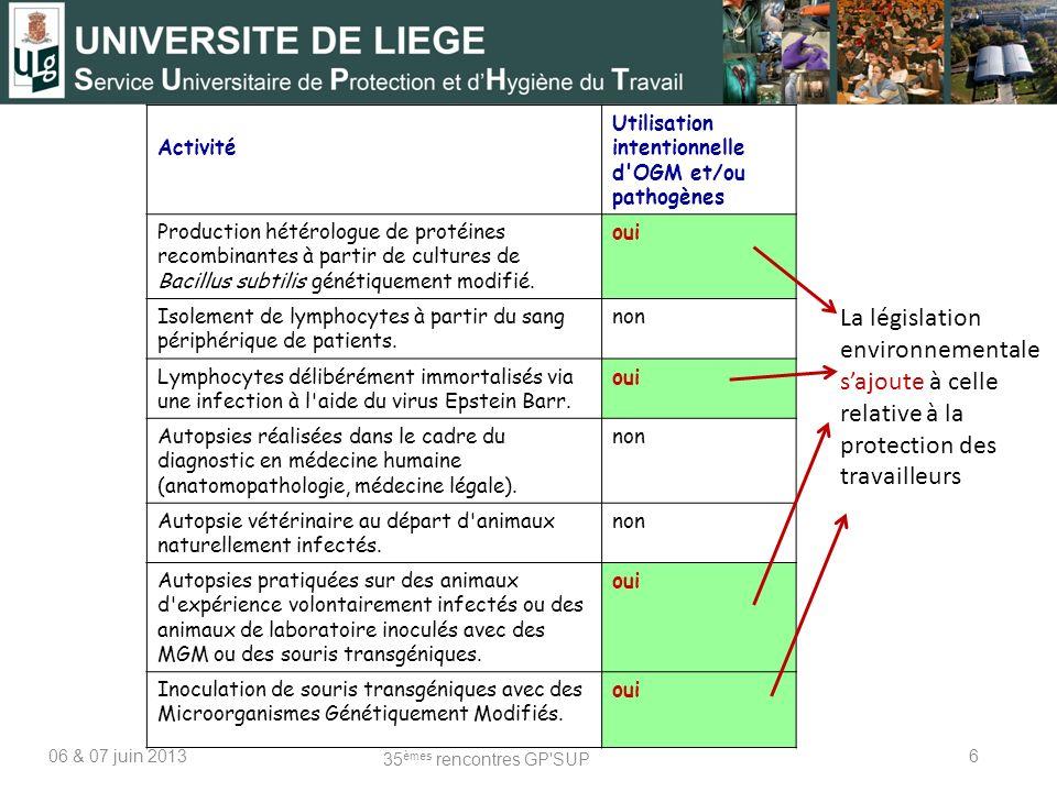 06 & 07 juin 2013 35 èmes rencontres GP SUP 6 Activité Utilisation intentionnelle d OGM et/ou pathogènes Production hétérologue de protéines recombinantes à partir de cultures de Bacillus subtilis génétiquement modifié.