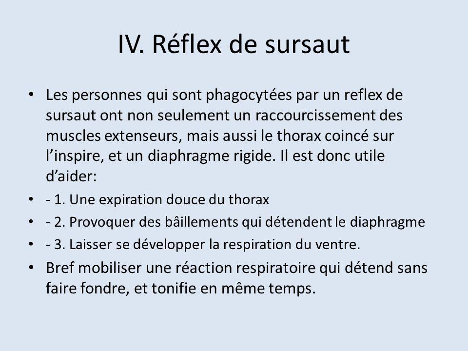 IV. Réflex de sursaut Les personnes qui sont phagocytées par un reflex de sursaut ont non seulement un raccourcissement des muscles extenseurs, mais a