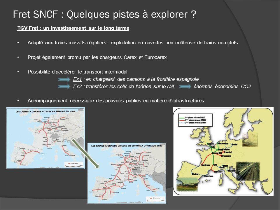 Fret SNCF : Quelques pistes à explorer ? TGV Fret : un investissement sur le long terme Adapté aux trains massifs réguliers : exploitation en navettes