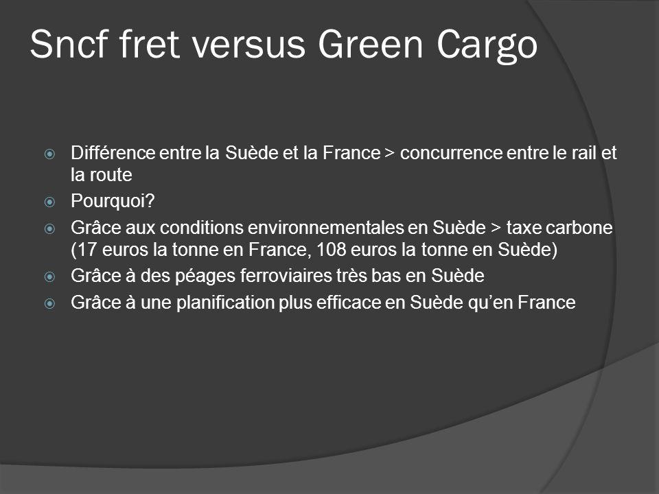 Sncf fret versus Green Cargo Différence entre la Suède et la France > concurrence entre le rail et la route Pourquoi? Grâce aux conditions environneme