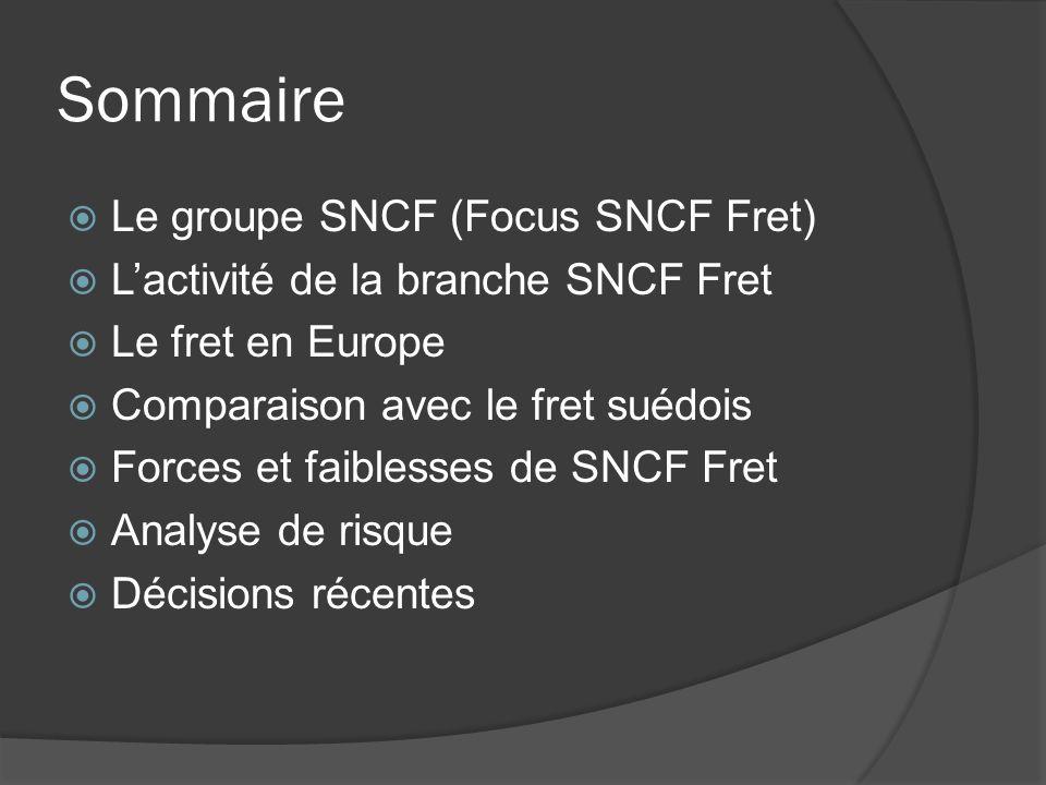 Sommaire Le groupe SNCF (Focus SNCF Fret) Lactivité de la branche SNCF Fret Le fret en Europe Comparaison avec le fret suédois Forces et faiblesses de