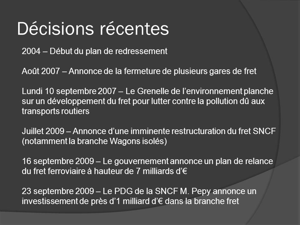 Décisions récentes 2004 – Début du plan de redressement Août 2007 – Annonce de la fermeture de plusieurs gares de fret Lundi 10 septembre 2007 – Le Gr