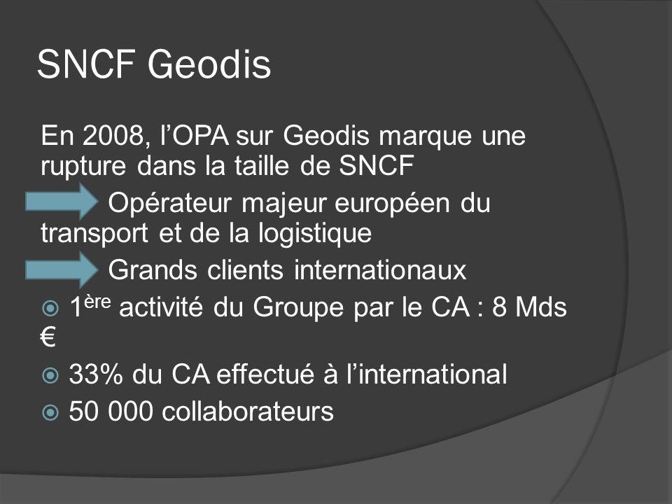 SNCF Geodis En 2008, lOPA sur Geodis marque une rupture dans la taille de SNCF Opérateur majeur européen du transport et de la logistique Grands clien