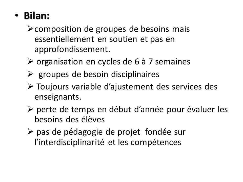 Bilan: Bilan: composition de groupes de besoins mais essentiellement en soutien et pas en approfondissement. organisation en cycles de 6 à 7 semaines