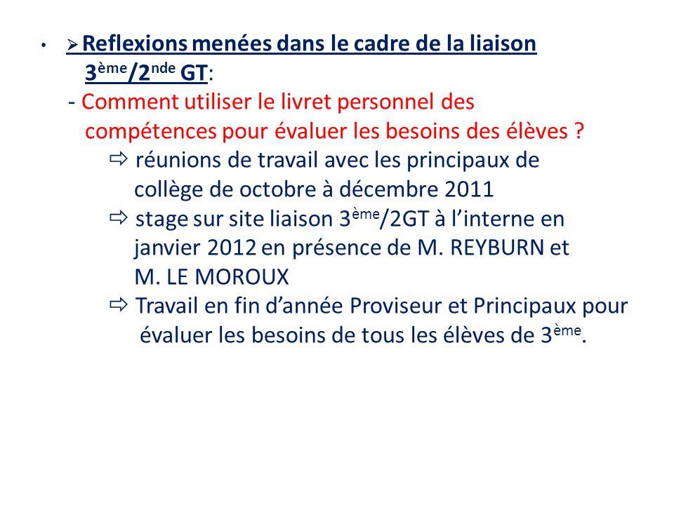 Reflexions menées dans le cadre de la liaison 3 ème /2 nde GT: - Comment utiliser le livret personnel des compétences pour évaluer les besoins des élè