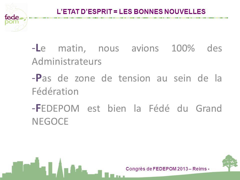 Congrès de FEDEPOM 2013 – Reims - LETAT DESPRIT = LES BONNES NOUVELLES -L e matin, nous avions 100% des Administrateurs -P as de zone de tension au sein de la Fédération -F EDEPOM est bien la Fédé du Grand NEGOCE