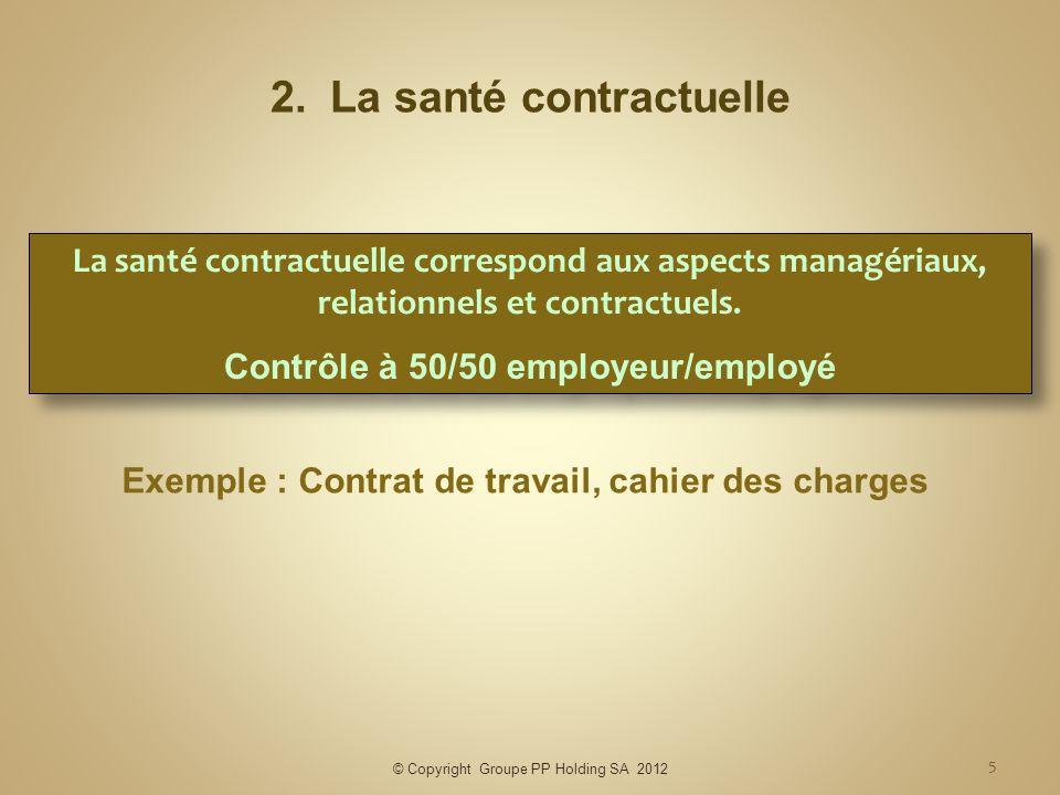 © Copyright Groupe PP Holding SA 2012 5 2.La santé contractuelle Exemple : Contrat de travail, cahier des charges La santé contractuelle correspond au
