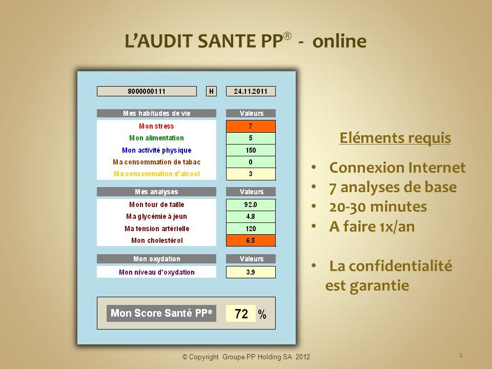 LAUDIT SANTE PP ® - online 2 © Copyright Groupe PP Holding SA 2012 Eléments requis Connexion Internet 7 analyses de base 20-30 minutes A faire 1x/an L